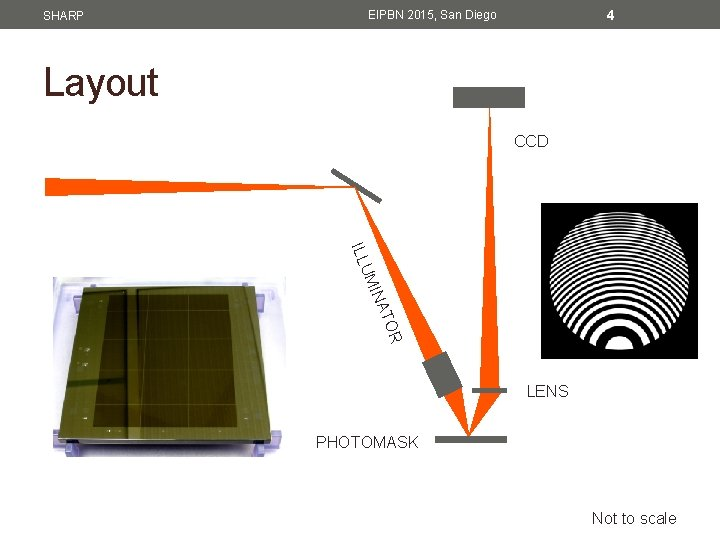 SHARP 4 EIPBN 2015, San Diego Layout CCD R TO INA UM ILL LENS