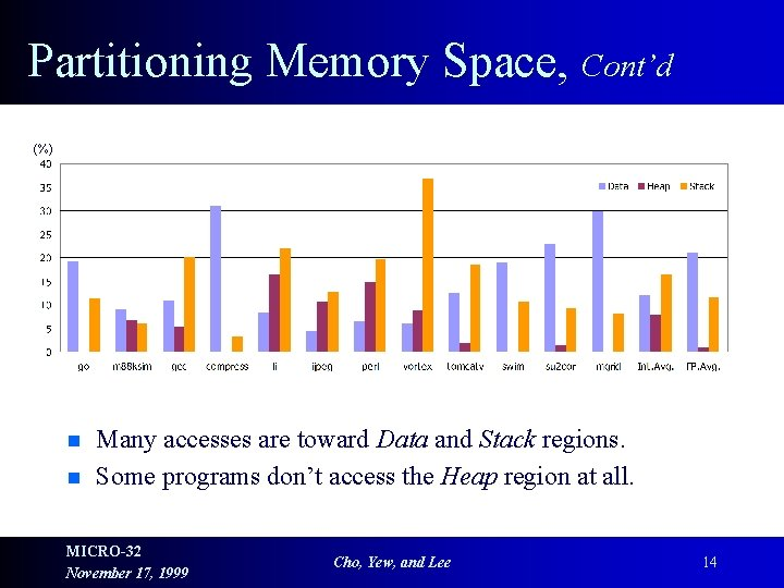 Partitioning Memory Space, Cont'd (%) n n Many accesses are toward Data and Stack
