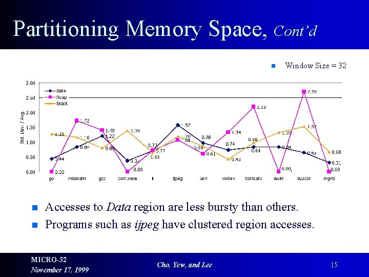 Partitioning Memory Space, Cont'd n n n Window Size = 32 Accesses to Data