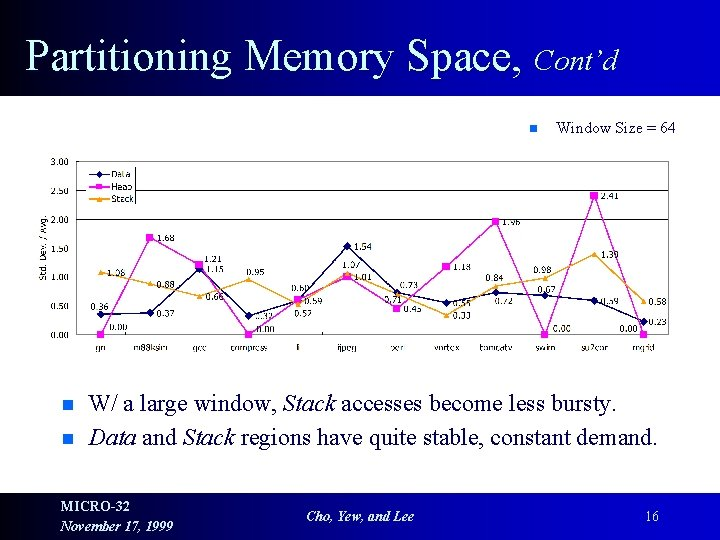 Partitioning Memory Space, Cont'd n n n Window Size = 64 W/ a large