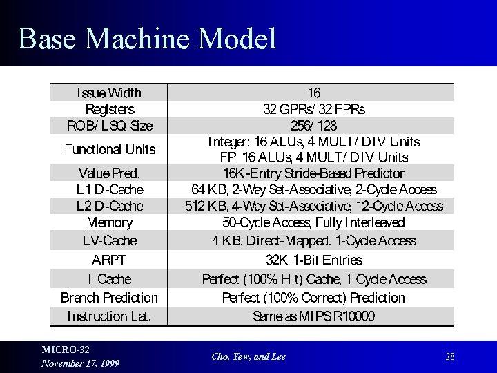 Base Machine Model MICRO-32 November 17, 1999 Cho, Yew, and Lee 28
