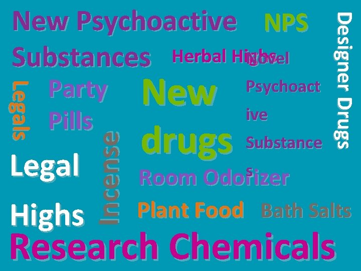 Legal Highs Incense Legals Party Pills New ive drugs Substance Psychoact Designer Drugs New