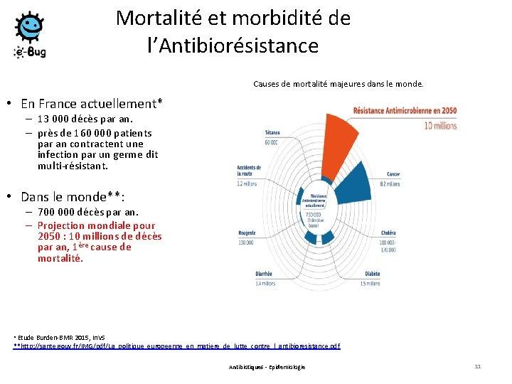 Mortalité et morbidité de l'Antibiorésistance Causes de mortalité majeures dans le monde. • En