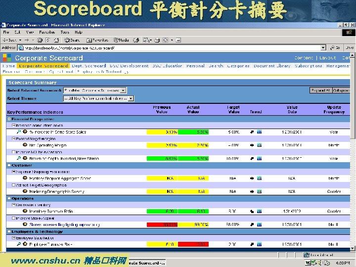 Scoreboard 平衡計分卡摘要 www. cnshu. cn 精品�料网