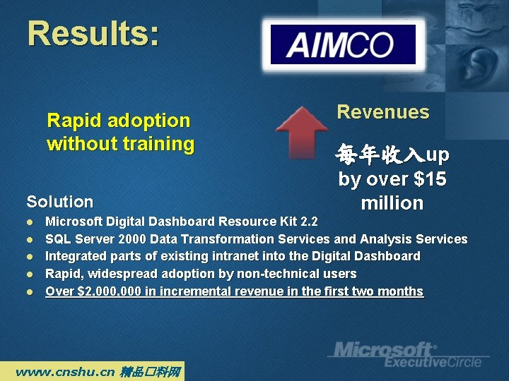 Results: Rapid adoption without training Solution l l l Revenues 每年收入up by over $15