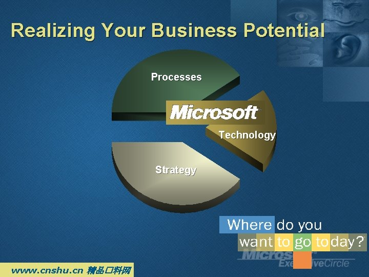 Realizing Your Business Potential Processes Technology Strategy www. cnshu. cn 精品�料网
