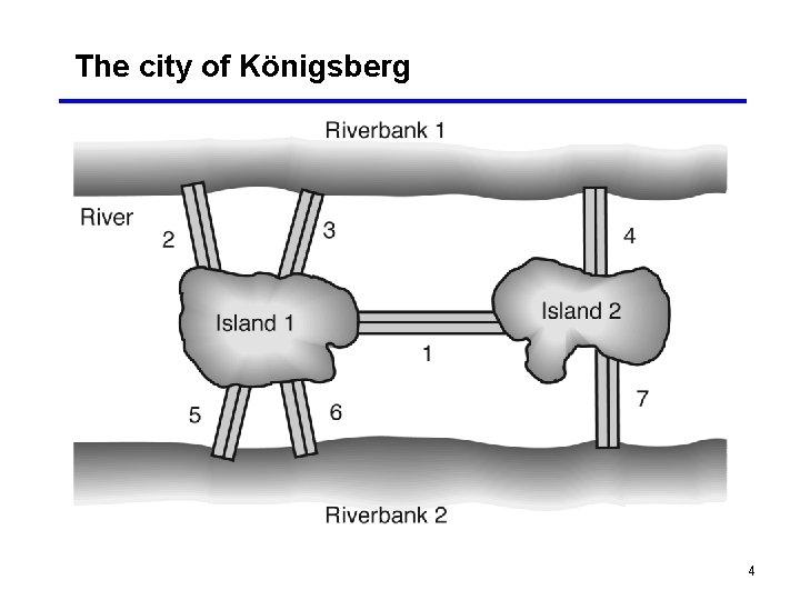 The city of Königsberg 4