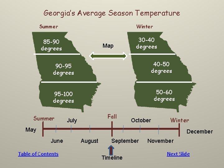 Georgia's Average Season Temperature Summer Winter 85 -90 degrees Map 30 -40 degrees 40