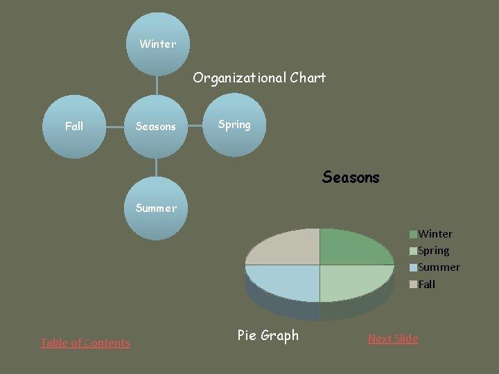 Winter Organizational Chart Fall Seasons Spring Seasons Summer Winter Spring Summer Fall Table of