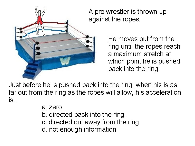 A pro wrestler is thrown up against the ropes. He moves out from the