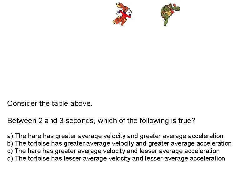 Consider the table above. Between 2 and 3 seconds, which of the following is