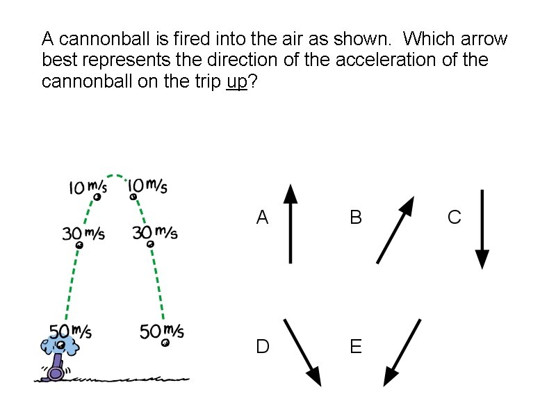 A cannonball is fired into the air as shown. Which arrow best represents the