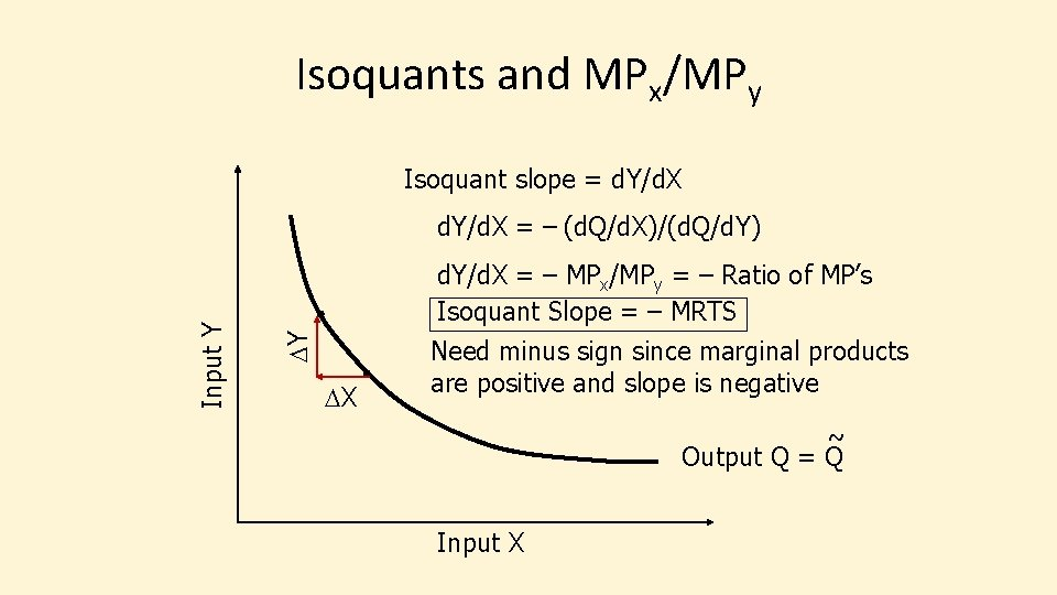 Isoquants and MPx/MPy Isoquant slope = d. Y/d. X = – MPx/MPy = –