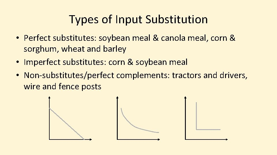 Types of Input Substitution • Perfect substitutes: soybean meal & canola meal, corn &