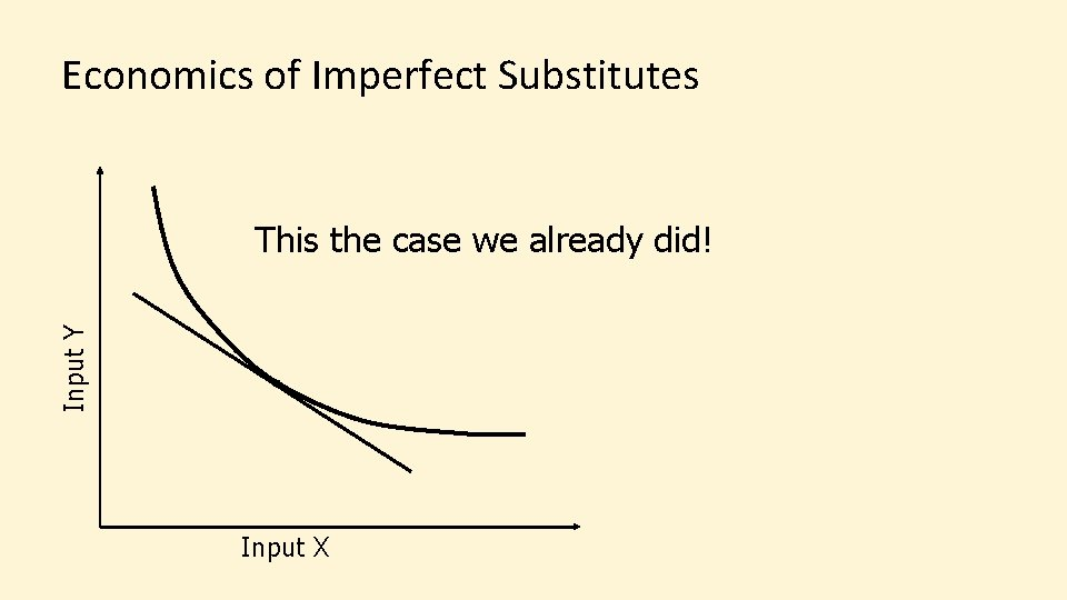 Economics of Imperfect Substitutes Input Y This the case we already did! Input X