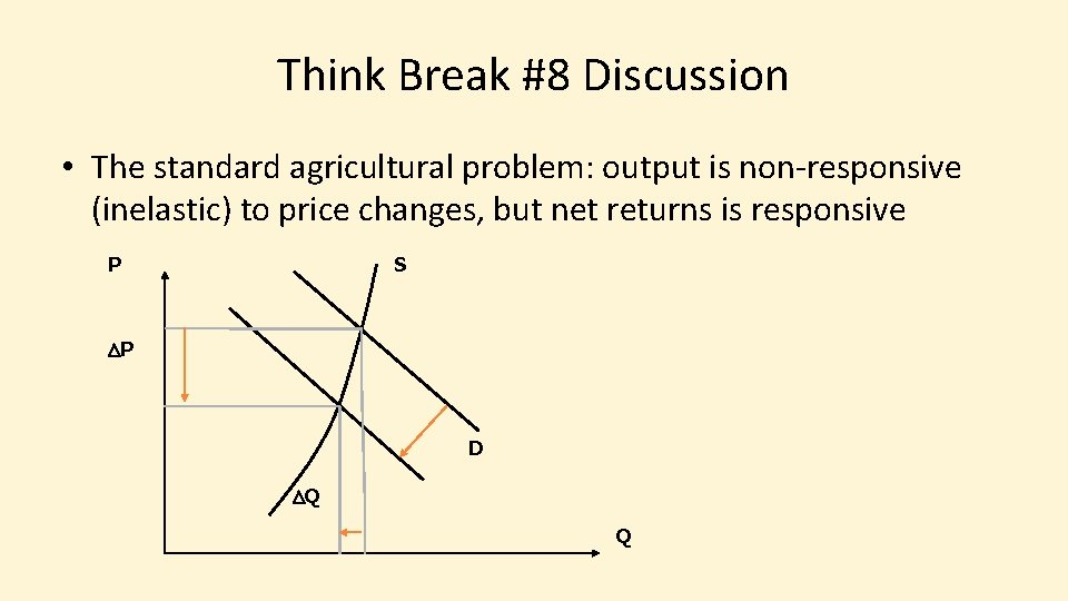 Think Break #8 Discussion • The standard agricultural problem: output is non-responsive (inelastic) to