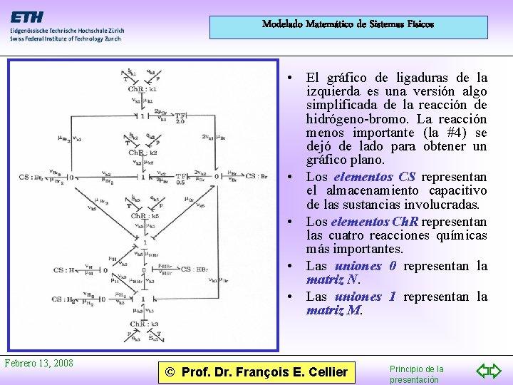 Modelado Matemático de Sistemas Físicos • El gráfico de ligaduras de la izquierda es
