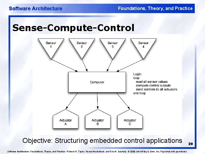 Software Architecture Foundations, Theory, and Practice Sense-Compute-Control Objective: Structuring embedded control applications Software Architecture: