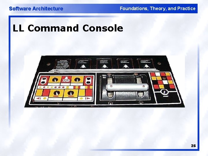 Software Architecture Foundations, Theory, and Practice LL Command Console 25