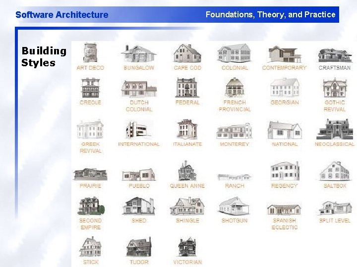 Software Architecture Foundations, Theory, and Practice Building Styles 29