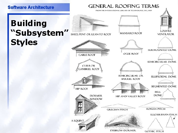 """Software Architecture Foundations, Theory, and Practice Building """"Subsystem"""" Styles 30"""
