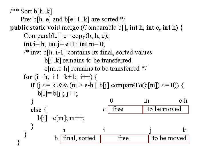 /** Sort b[h. . k]. Pre: b[h. . e] and b[e+1. . k] are