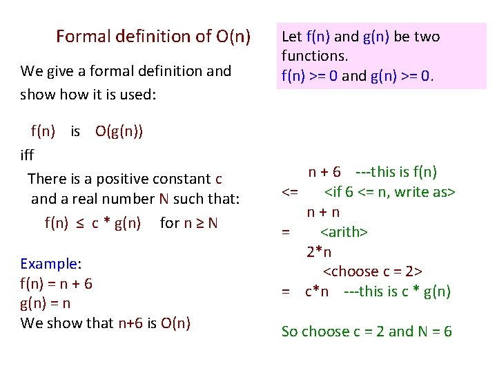 Formal definition of O(n) We give a formal definition and show it is used: