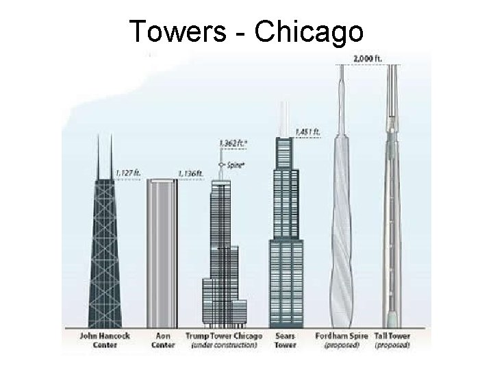 Towers - Chicago