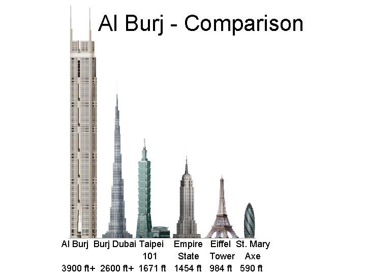 Al Burj - Comparison Al Burj Dubai Taipei Empire Eiffel St. Mary 101 State