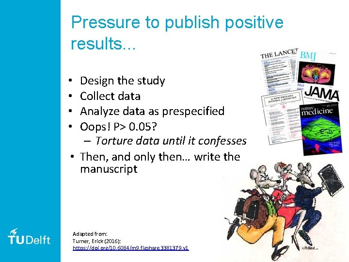Pressure to publish positive results. . . Design the study Collect data Analyze data