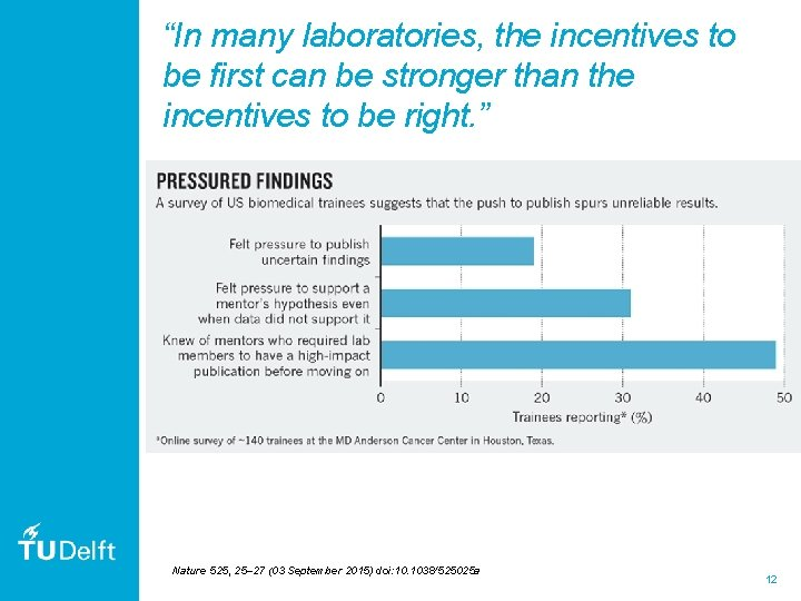 """""""In many laboratories, the incentives to be first can be stronger than the incentives"""