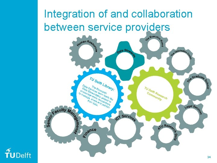 Integration of and collaboration between service providers 34