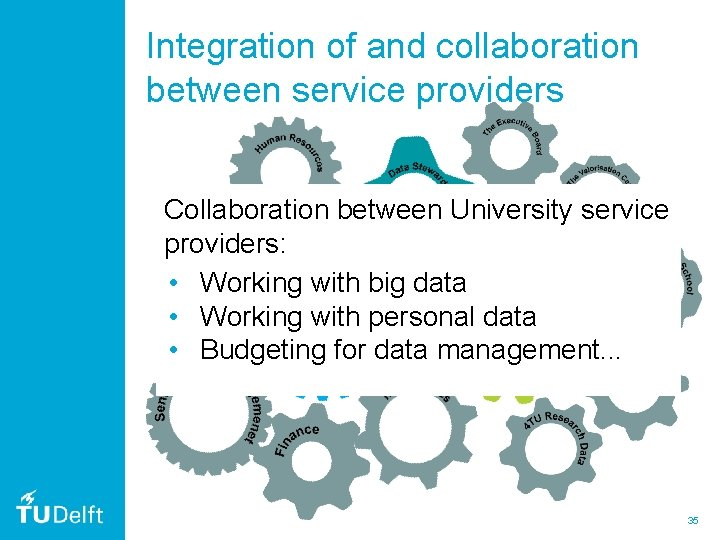 Integration of and collaboration between service providers Collaboration between University service providers: • Working