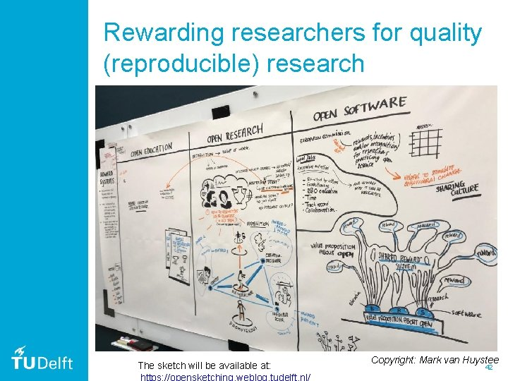 Rewarding researchers for quality (reproducible) research The sketch will be available at: Copyright: Mark