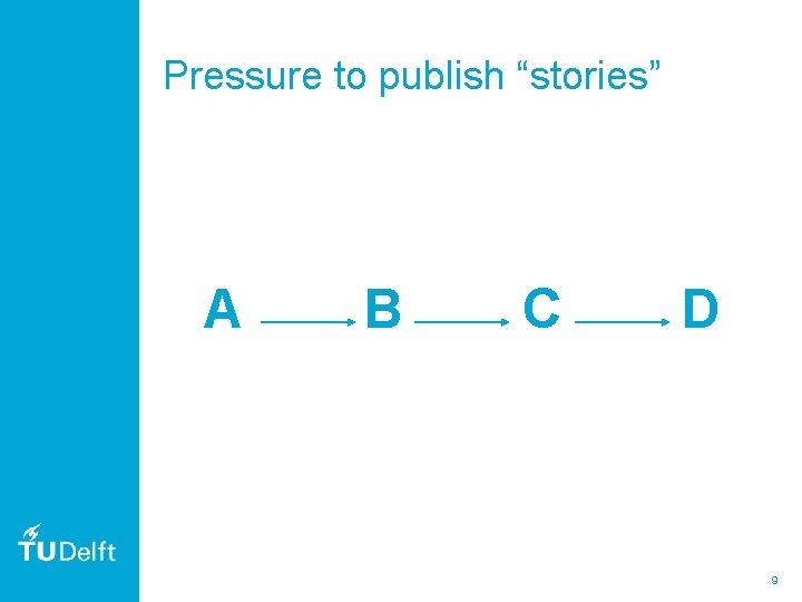"Pressure to publish ""stories"" A B C D 9"