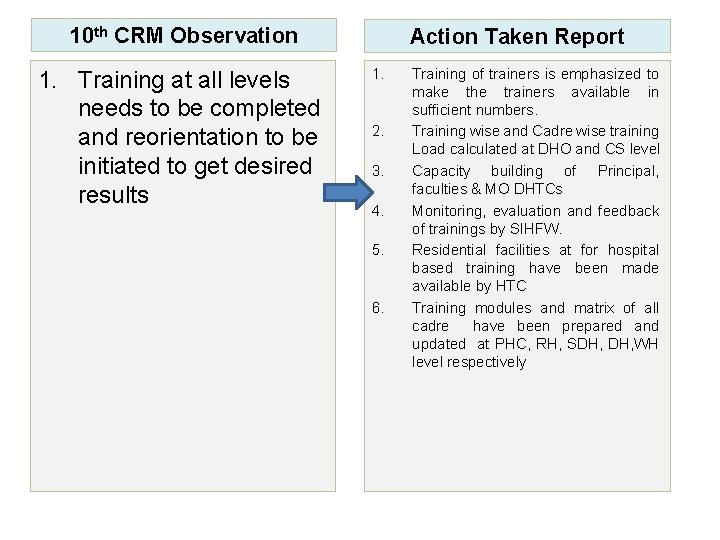 10 th CRM Observation 1. Training at all levels needs to be completed and