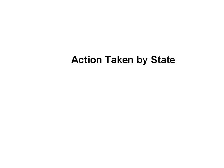 Action Taken by State