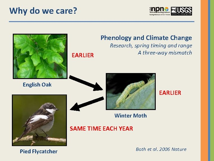 Why do we care? Phenology and Climate Change EARLIER Research, spring timing and range