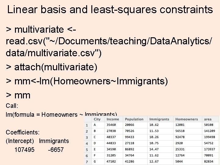"""Linear basis and least-squares constraints > multivariate <read. csv(""""~/Documents/teaching/Data. Analytics/ data/multivariate. csv"""") > attach(multivariate)"""