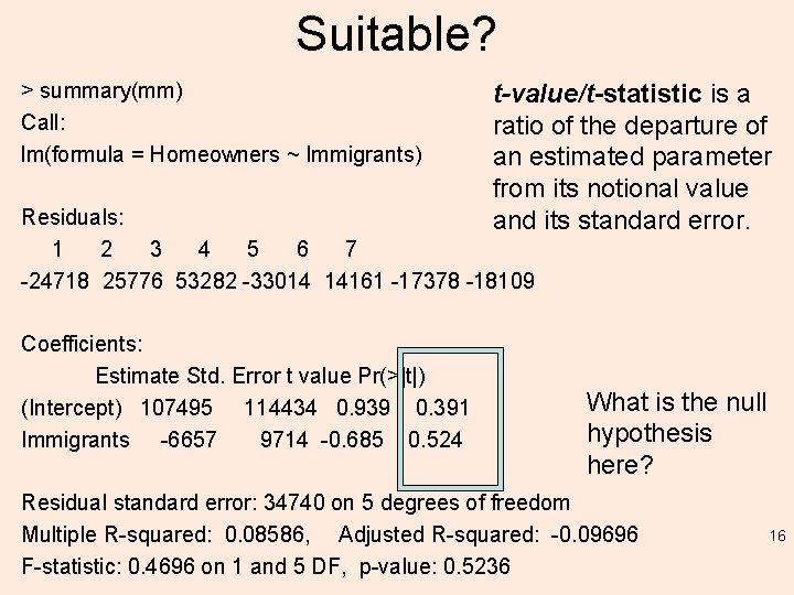 Suitable? > summary(mm) Call: lm(formula = Homeowners ~ Immigrants) t-value/t-statistic is a ratio of