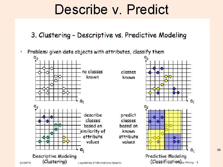 Describe v. Predict 38
