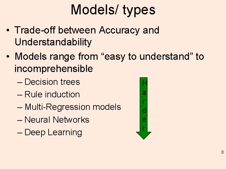 """Models/ types • Trade-off between Accuracy and Understandability • Models range from """"easy to"""
