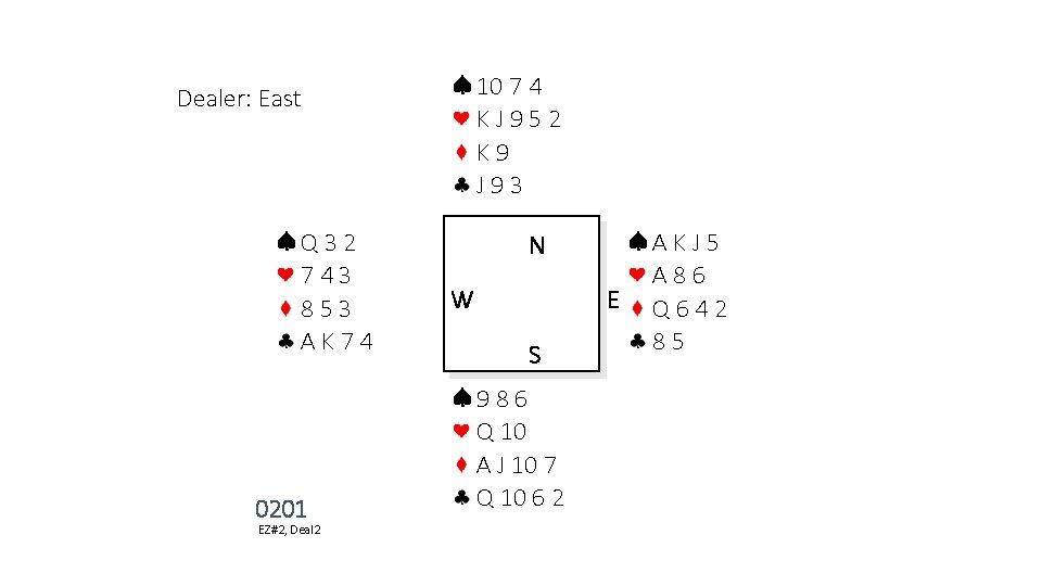 10 7 4 KJ 952 K 9 J 93 Dealer: East Q 32 743