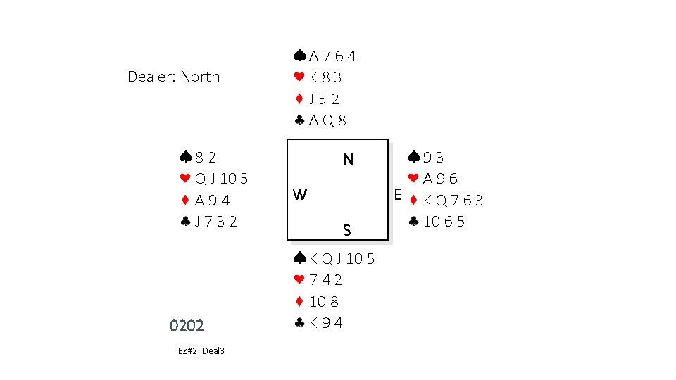 A 764 K 83 J 52 AQ 8 Dealer: North 82 Q J 10