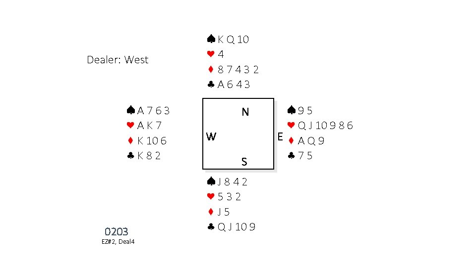 K Q 10 4 87432 A 643 Dealer: West A 763 AK 7 K