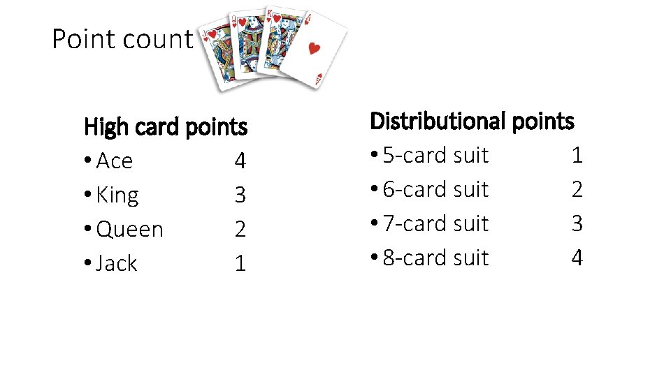 Point count High card points • Ace 4 • King 3 • Queen 2
