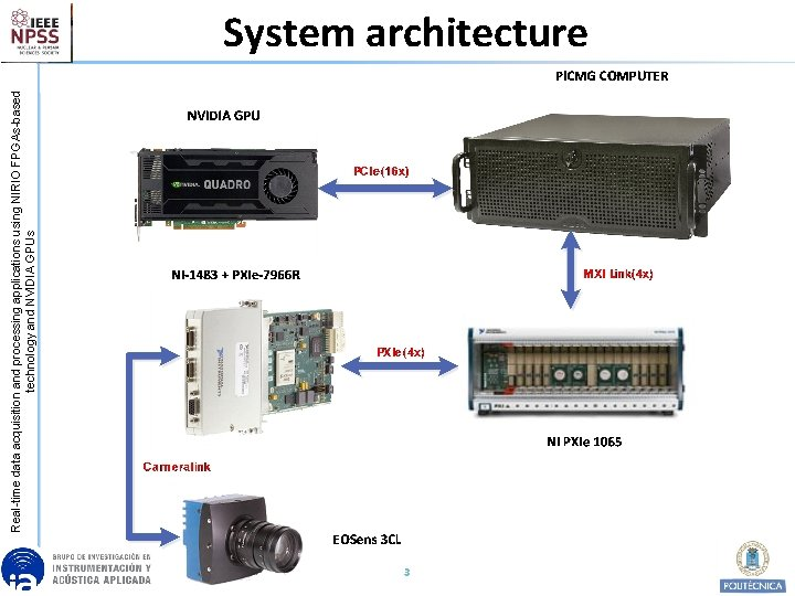 Real-time data acquisition and processing applications using NIRIO FPGAs-based technology and NVIDIA GPUs System