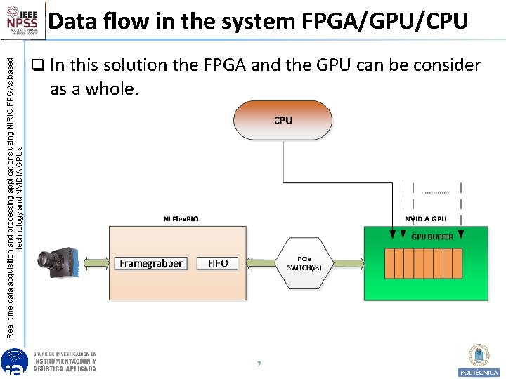 Real-time data acquisition and processing applications using NIRIO FPGAs-based technology and NVIDIA GPUs Data