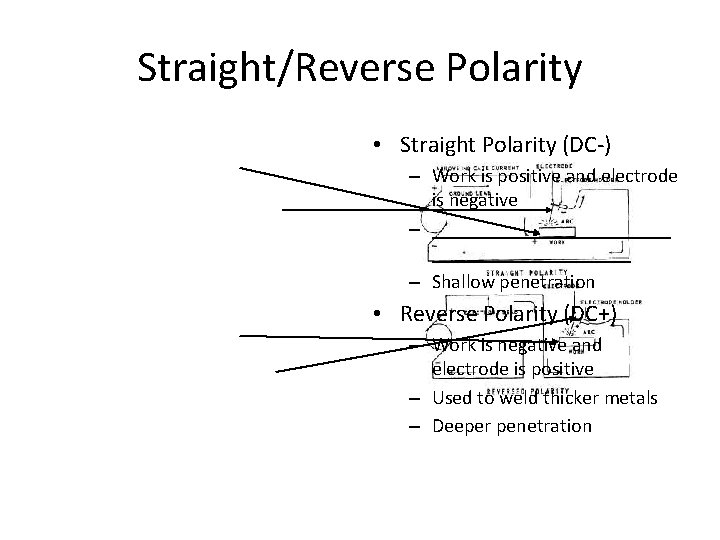 Straight/Reverse Polarity • Straight Polarity (DC-) – Work is positive and electrode is negative