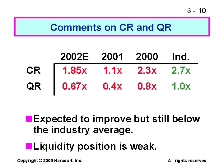 3 - 10 Comments on CR and QR CR 2002 E 1. 85 x